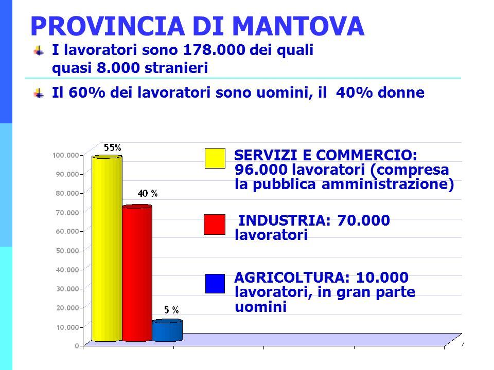 PROVINCIA DI MANTOVA I lavoratori sono 178.000 dei quali