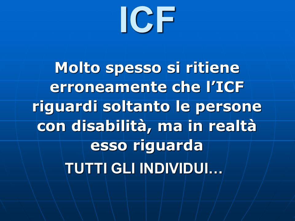 ICF Molto spesso si ritiene erroneamente che l'ICF riguardi soltanto le persone con disabilità, ma in realtà esso riguarda.