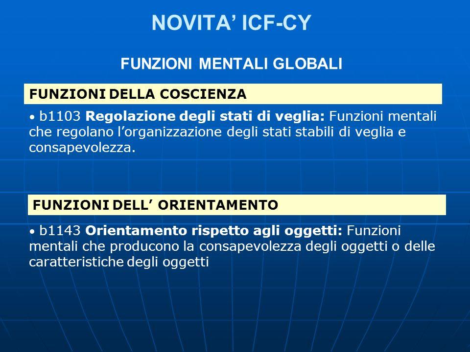 NOVITA' ICF-CY FUNZIONI MENTALI GLOBALI