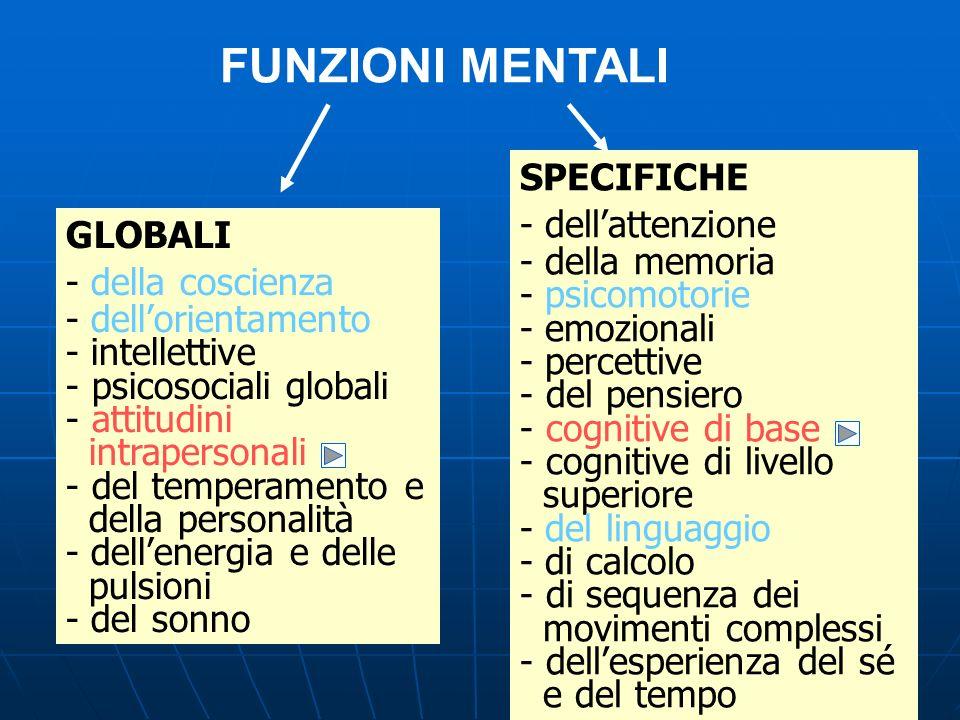 FUNZIONI MENTALI SPECIFICHE - dell'attenzione - della memoria GLOBALI