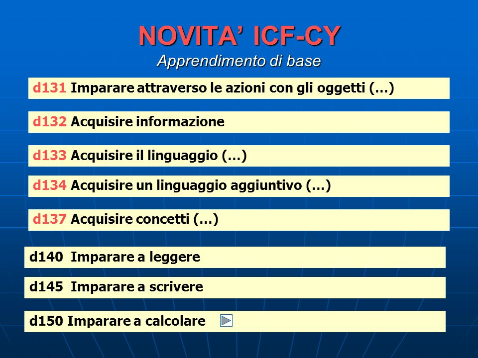 NOVITA' ICF-CY Apprendimento di base