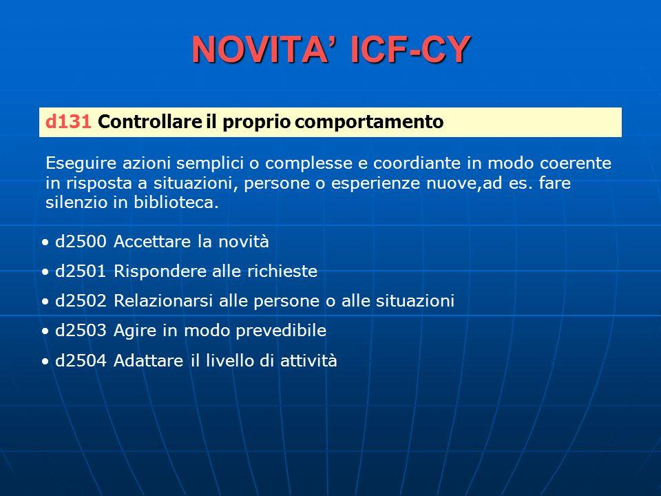 NOVITA' ICF-CY d131 Controllare il proprio comportamento