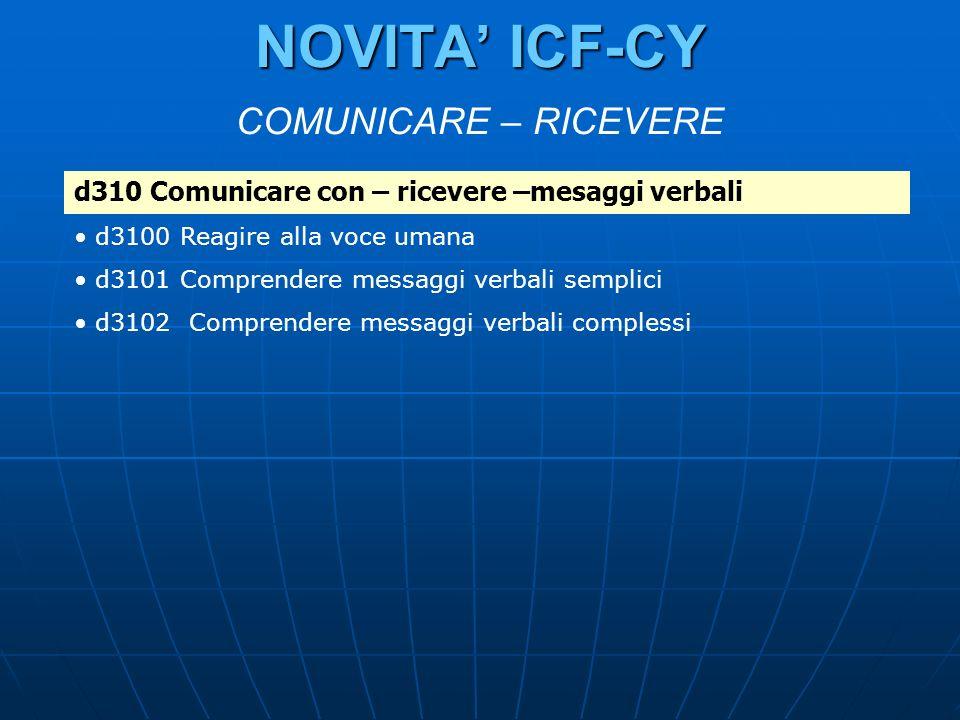 NOVITA' ICF-CY COMUNICARE – RICEVERE