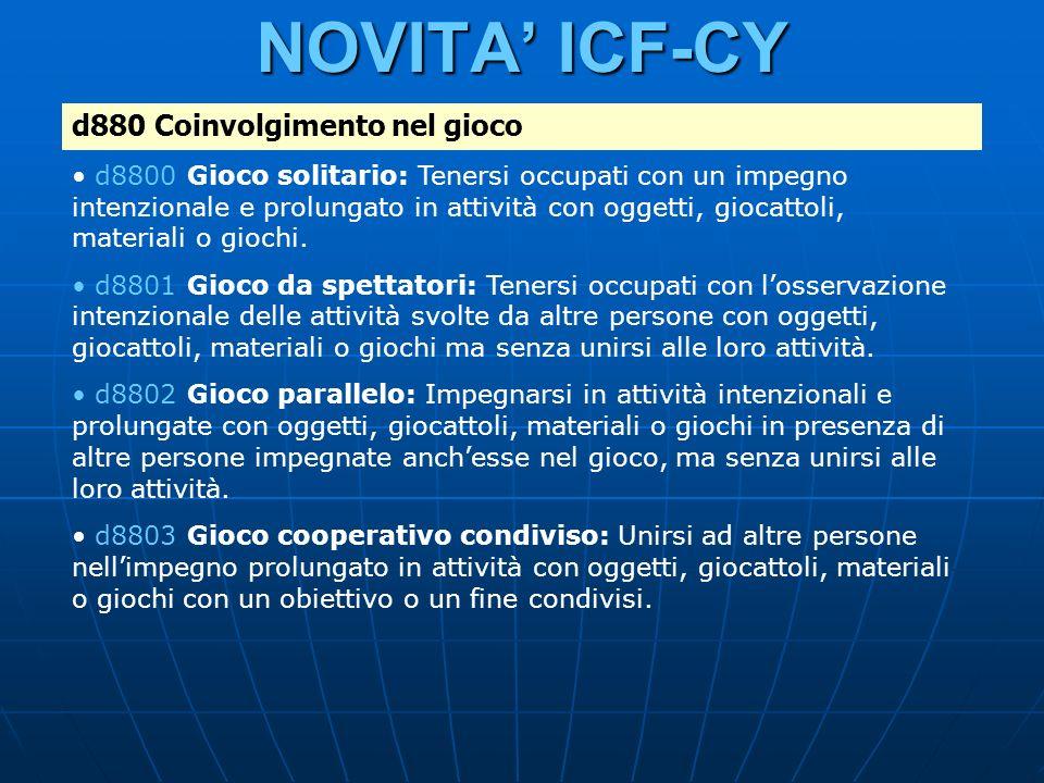 NOVITA' ICF-CY d880 Coinvolgimento nel gioco