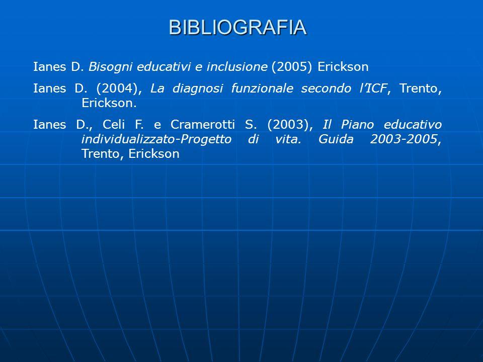 BIBLIOGRAFIA Ianes D. Bisogni educativi e inclusione (2005) Erickson