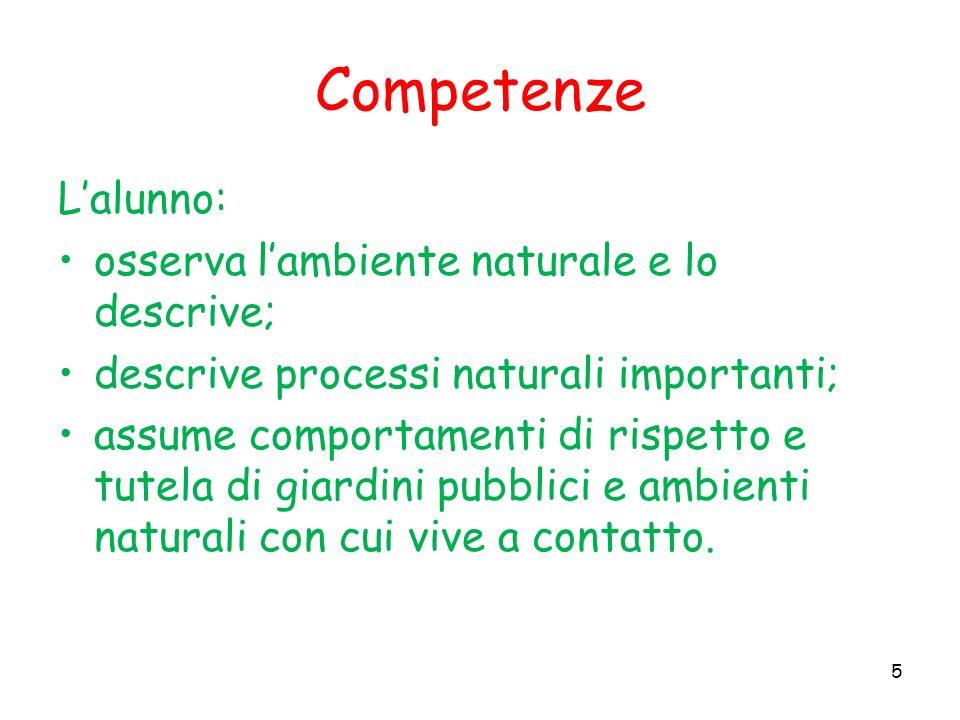 Competenze L'alunno: osserva l'ambiente naturale e lo descrive;