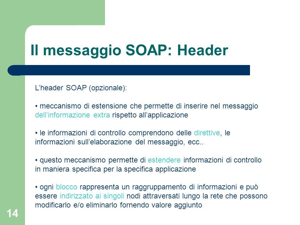 Il messaggio SOAP: Header