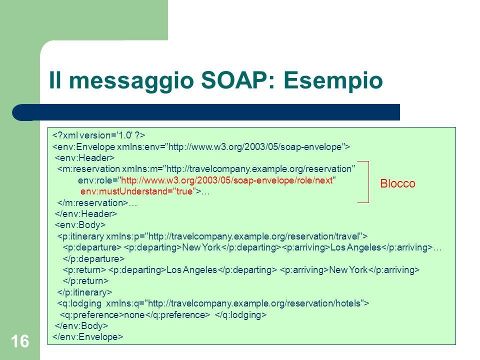 Il messaggio SOAP: Esempio