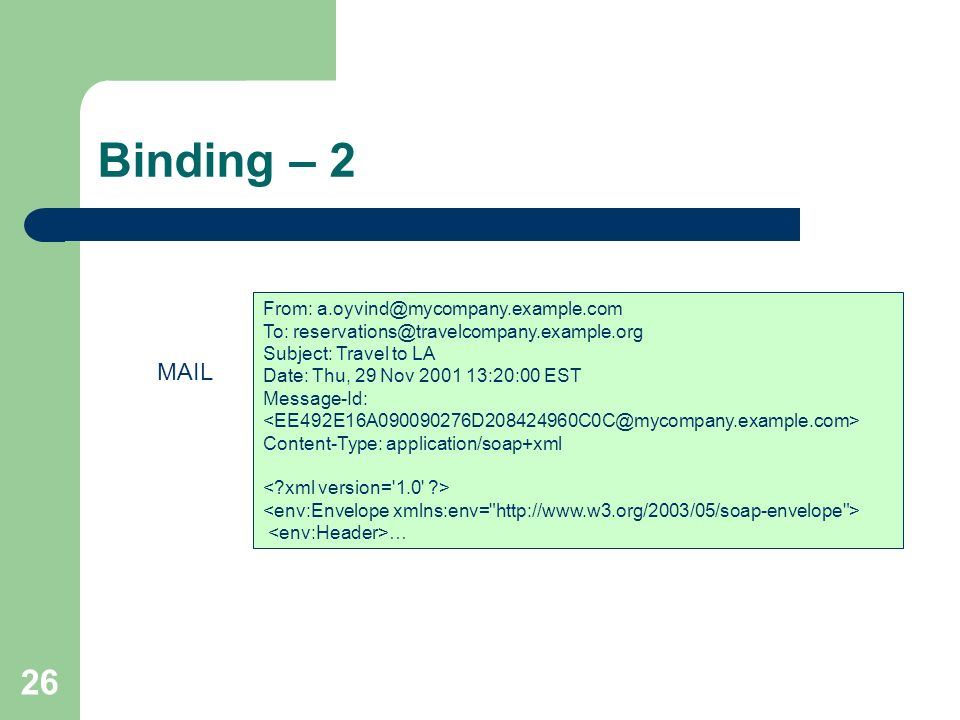 Binding – 2 MAIL From: a.oyvind@mycompany.example.com