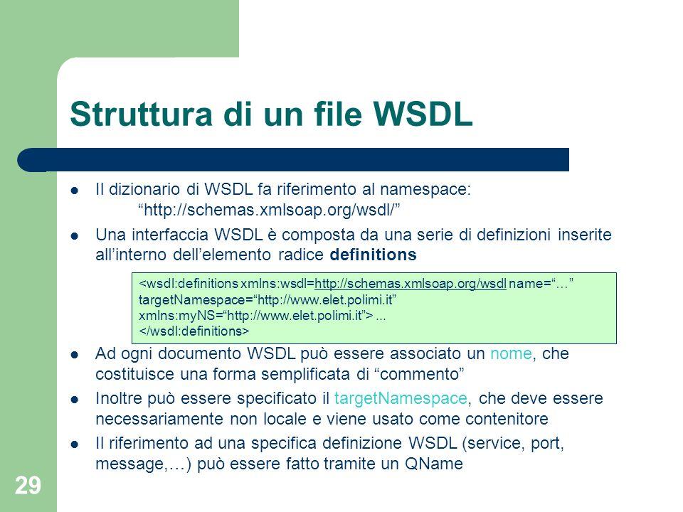 Struttura di un file WSDL