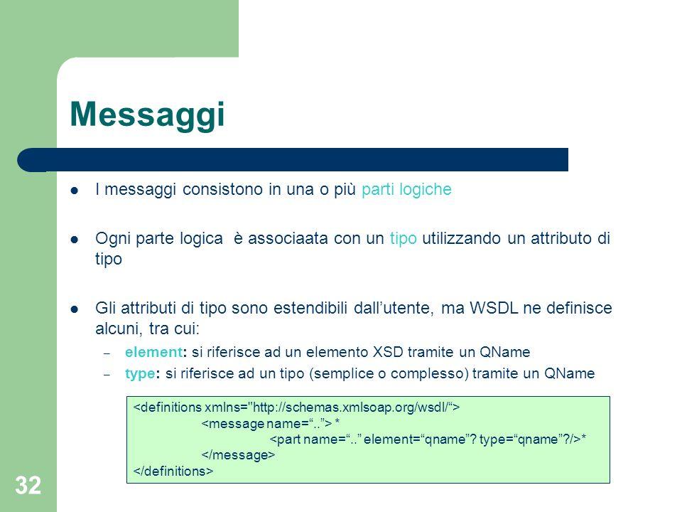 Messaggi I messaggi consistono in una o più parti logiche