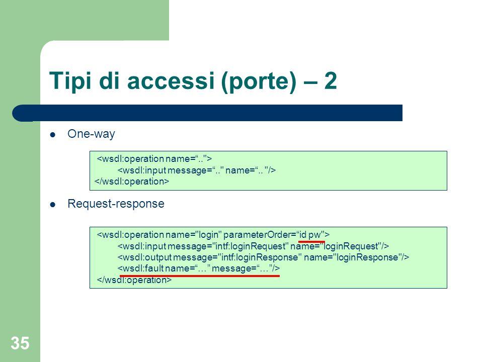 Tipi di accessi (porte) – 2