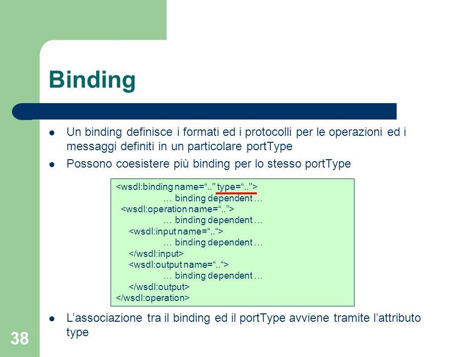 Binding Un binding definisce i formati ed i protocolli per le operazioni ed i messaggi definiti in un particolare portType.