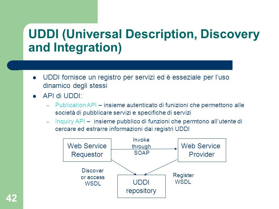 UDDI (Universal Description, Discovery and Integration)