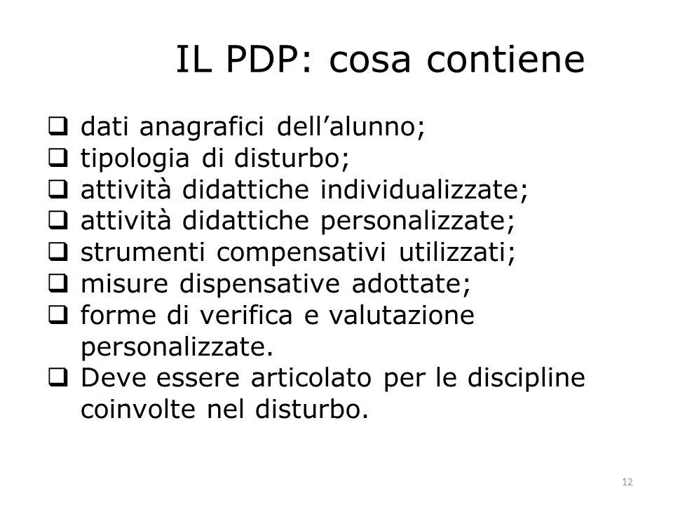 IL PDP: cosa contiene dati anagrafici dell'alunno;