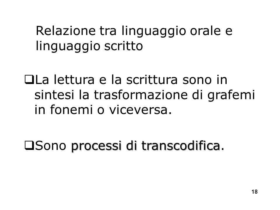 Relazione tra linguaggio orale e linguaggio scritto