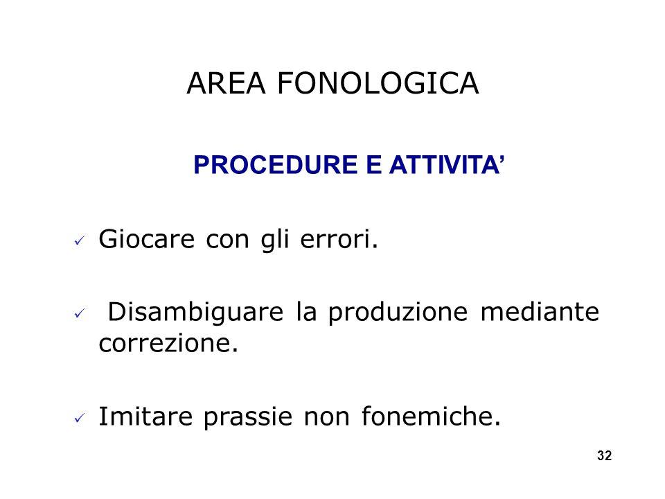 AREA FONOLOGICA PROCEDURE E ATTIVITA' Giocare con gli errori.