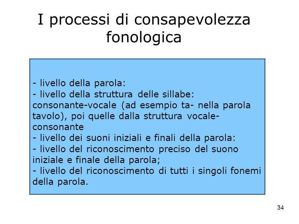 I processi di consapevolezza fonologica
