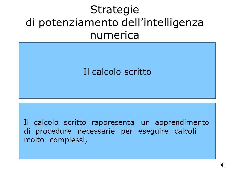 di potenziamento dell'intelligenza numerica