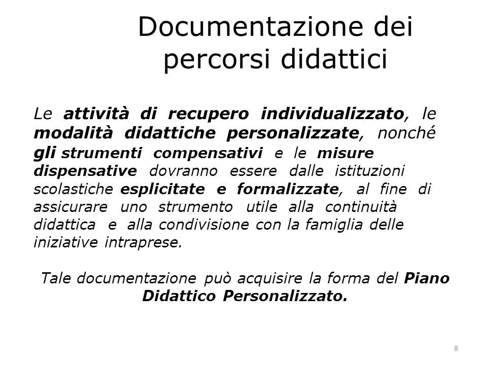 Documentazione dei percorsi didattici