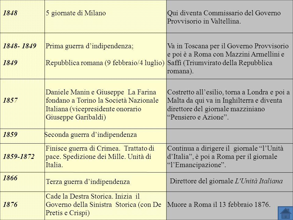 1848 5 giornate di Milano. Qui diventa Commissario del Governo Provvisorio in Valtellina. 1848- 1849.