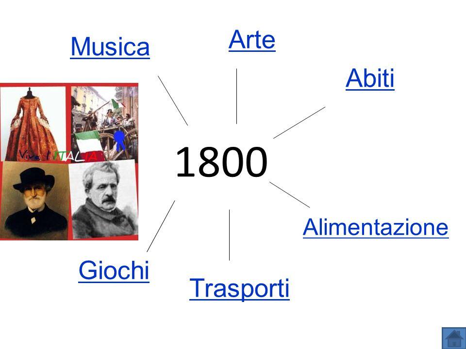 Arte Musica Abiti 1800 Alimentazione Giochi Trasporti