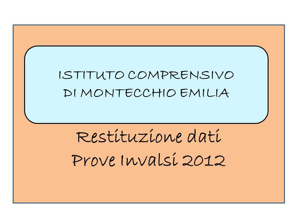 Restituzione dati Prove Invalsi 2012