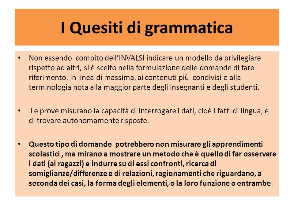 I Quesiti di grammatica