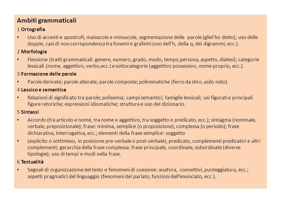Ambiti grammaticali 1 Ortografia