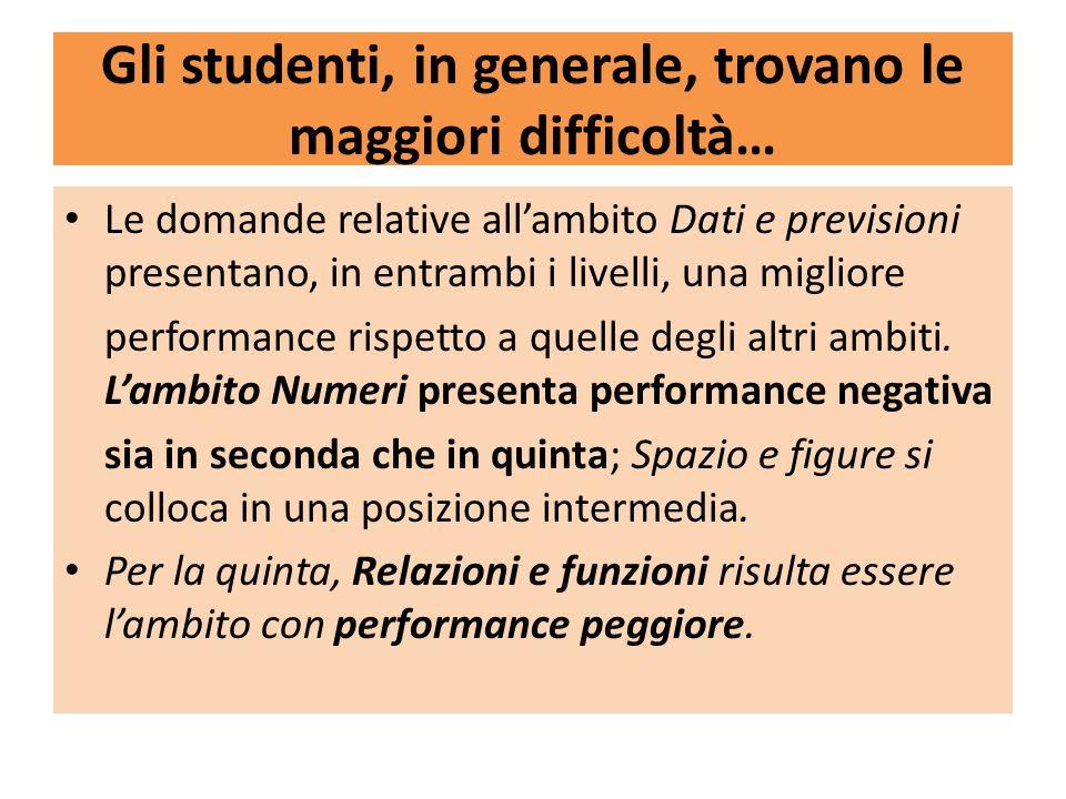 Gli studenti, in generale, trovano le maggiori difficoltà…