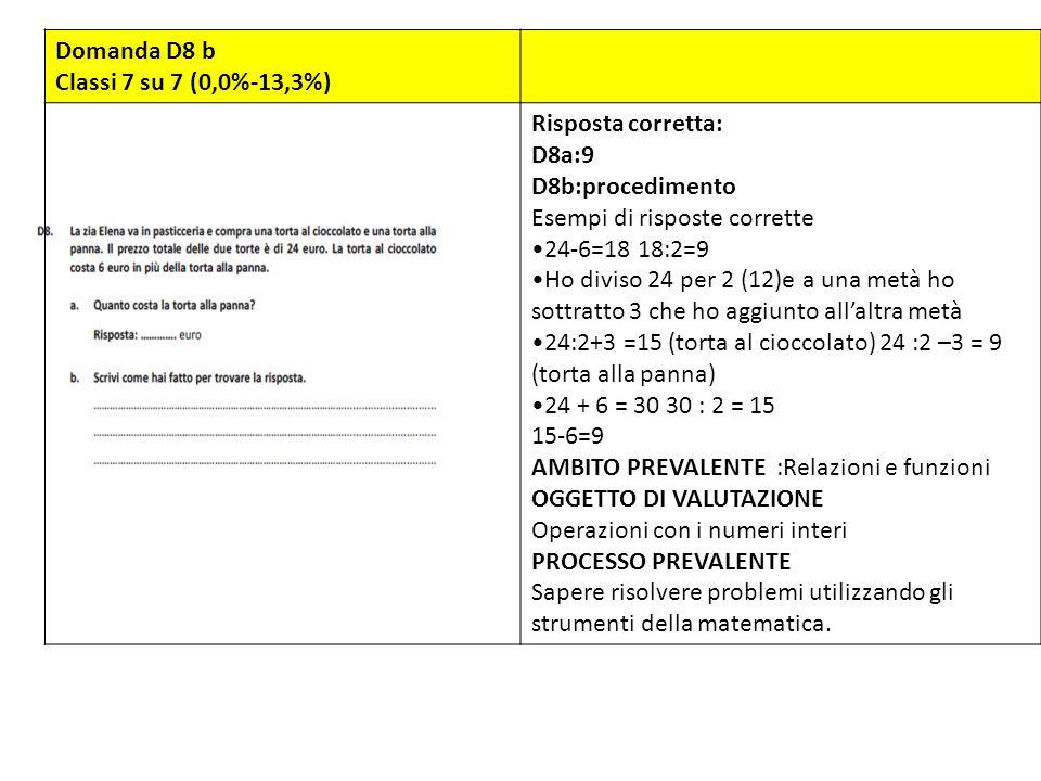 Domanda D8 b Classi 7 su 7 (0,0%-13,3%) Risposta corretta: D8a:9. D8b:procedimento. Esempi di risposte corrette •24-6=18 18:2=9.