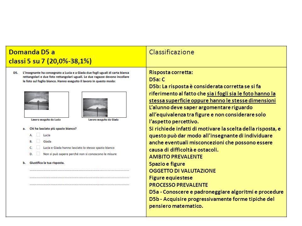 Domanda D5 a classi 5 su 7 (20,0%-38,1%) Classificazione