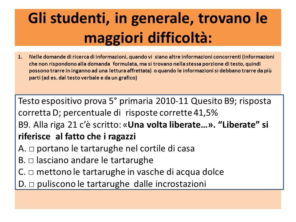 Gli studenti, in generale, trovano le maggiori difficoltà: