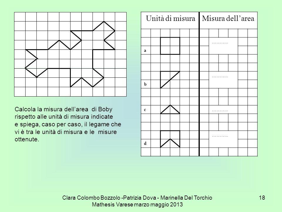 Unità di misura Misura dell'area Calcola la misura dell'area di Boby