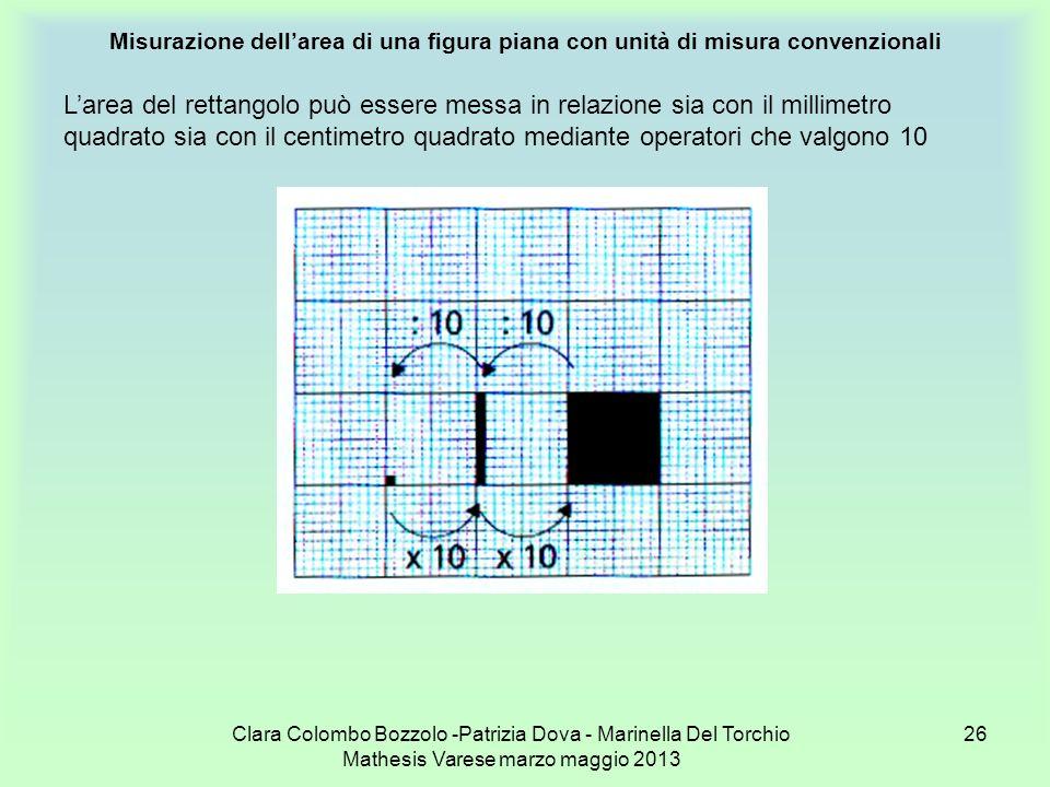 Misurazione dell'area di una figura piana con unità di misura convenzionali