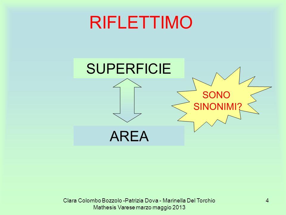 RIFLETTIMO SUPERFICIE AREA SONO SINONIMI
