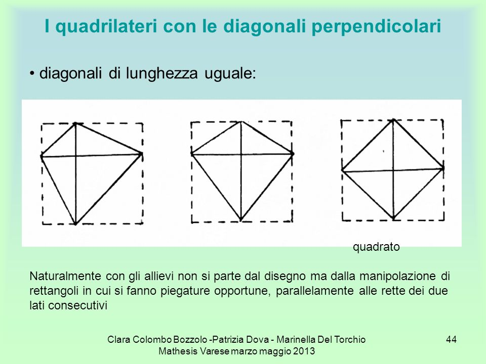 I quadrilateri con le diagonali perpendicolari