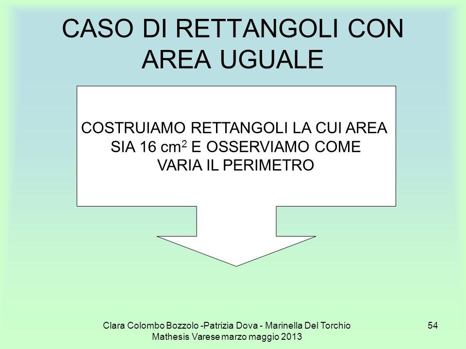 CASO DI RETTANGOLI CON AREA UGUALE