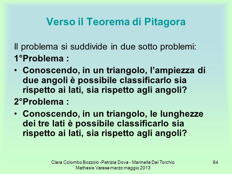 Verso il Teorema di Pitagora