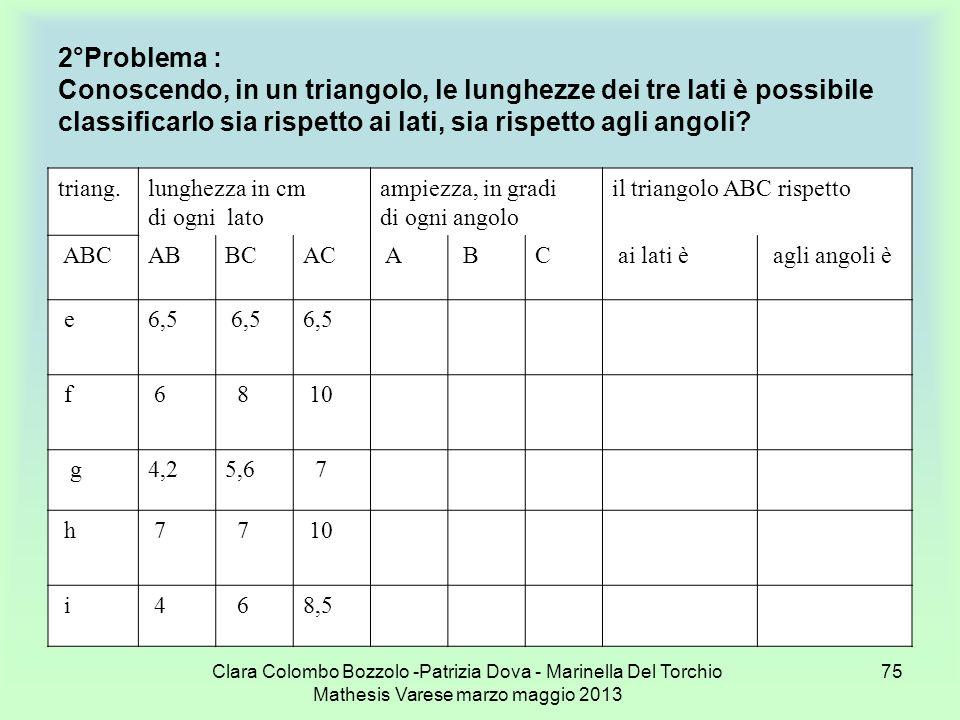 2°Problema : Conoscendo, in un triangolo, le lunghezze dei tre lati è possibile classificarlo sia rispetto ai lati, sia rispetto agli angoli