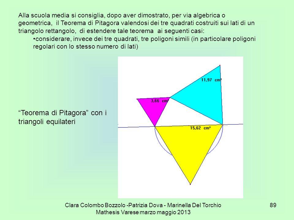Teorema di Pitagora con i triangoli equilateri