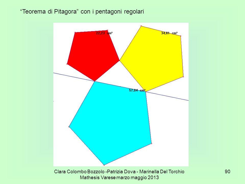 Teorema di Pitagora con i pentagoni regolari