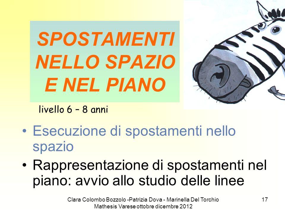 SPOSTAMENTI NELLO SPAZIO E NEL PIANO