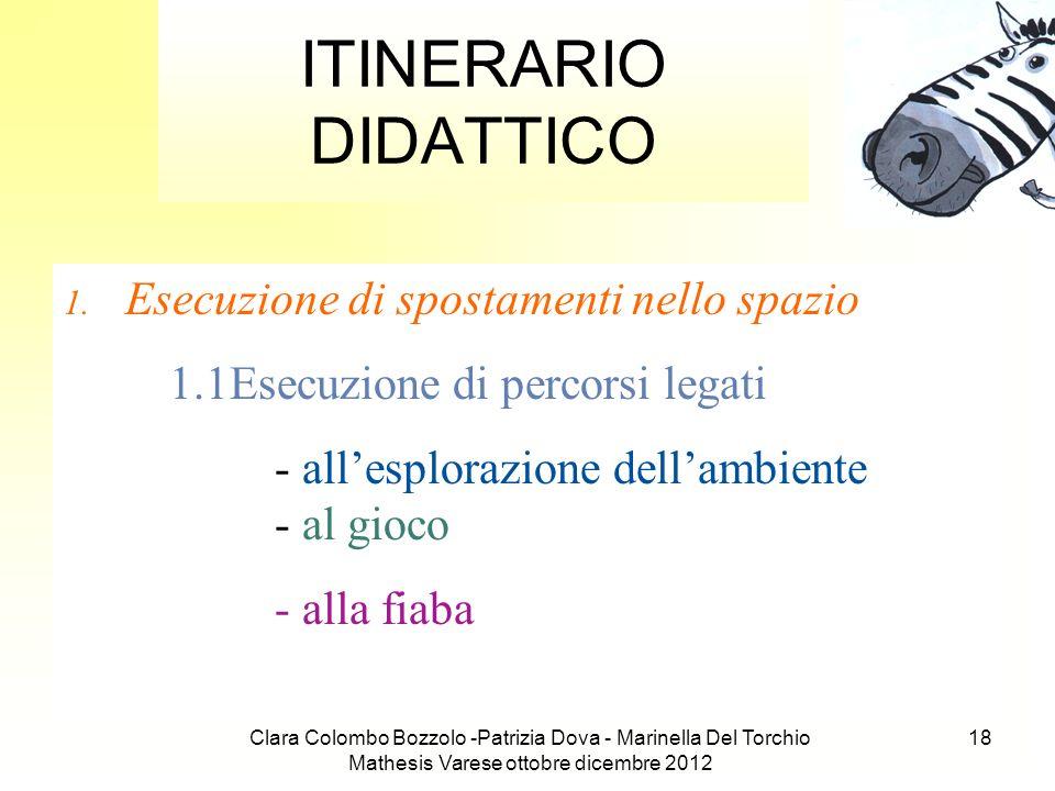 ITINERARIO DIDATTICO 1.1Esecuzione di percorsi legati