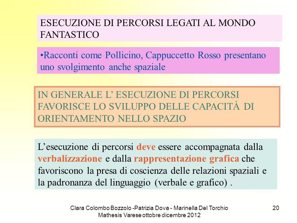 ESECUZIONE DI PERCORSI LEGATI AL MONDO FANTASTICO