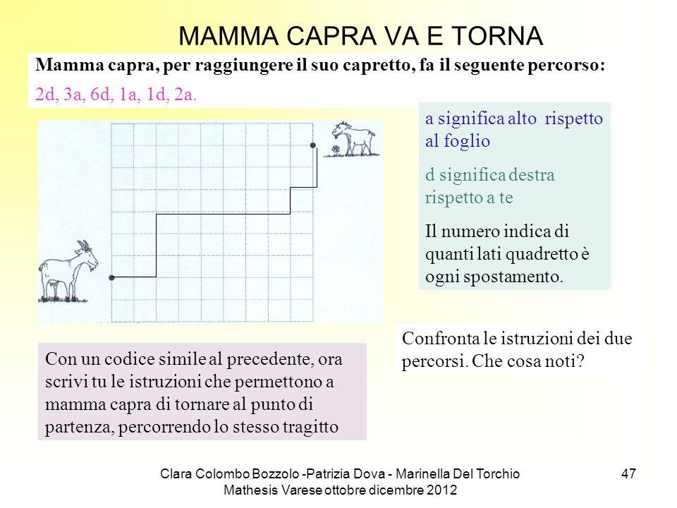 MAMMA CAPRA VA E TORNA Mamma capra, per raggiungere il suo capretto, fa il seguente percorso: 2d, 3a, 6d, 1a, 1d, 2a.
