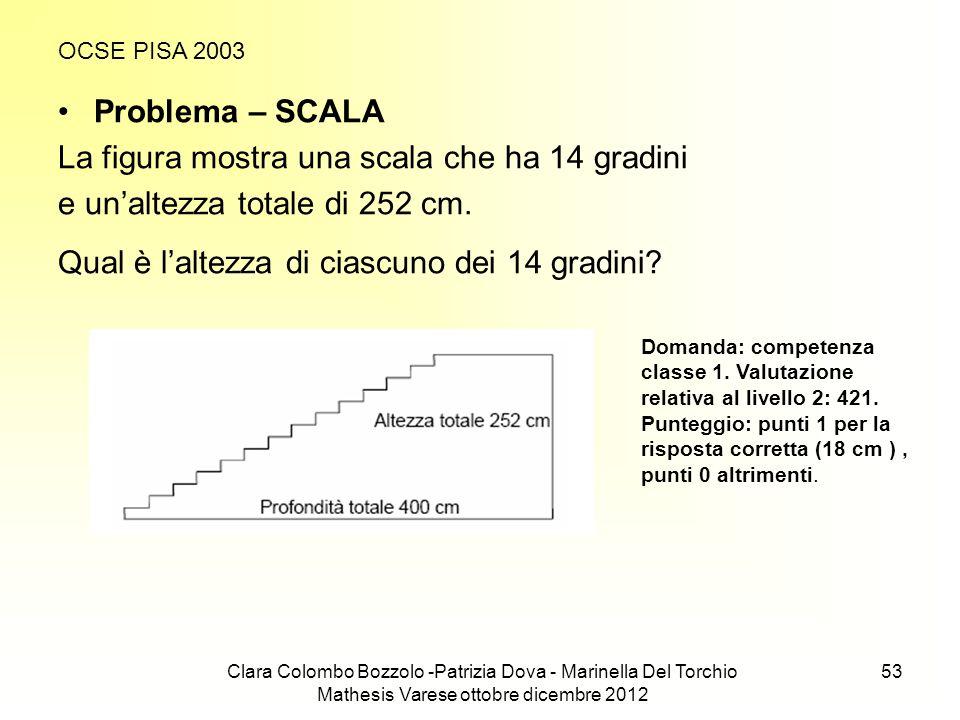 La figura mostra una scala che ha 14 gradini