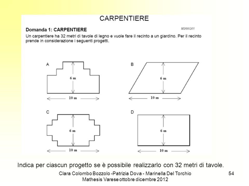 Indica per ciascun progetto se è possibile realizzarlo con 32 metri di tavole.