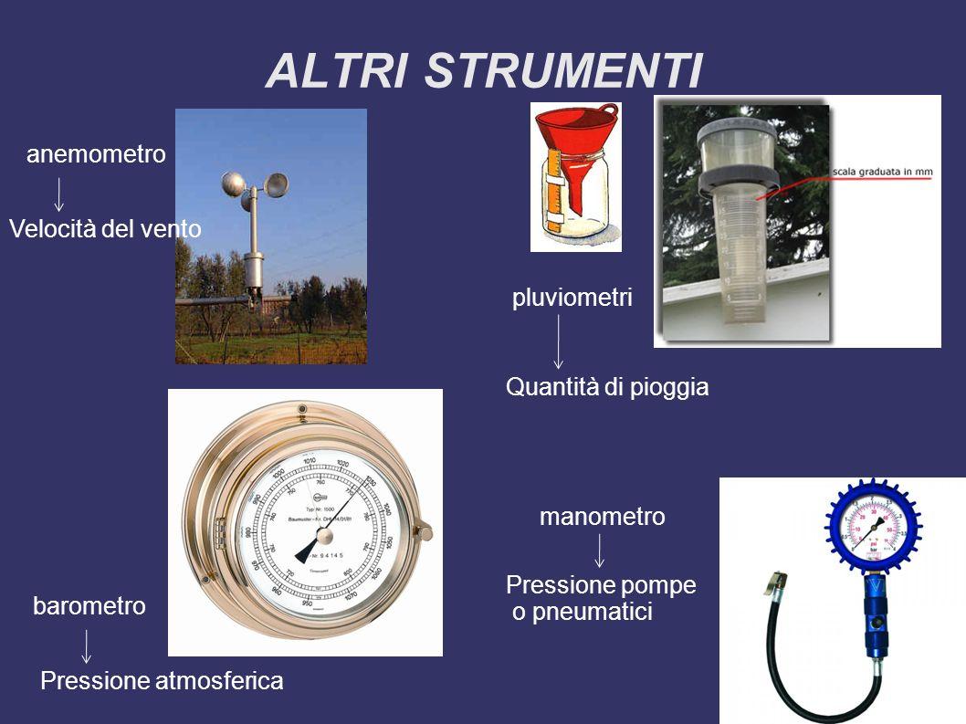 ALTRI STRUMENTI anemometro Velocità del vento pluviometri