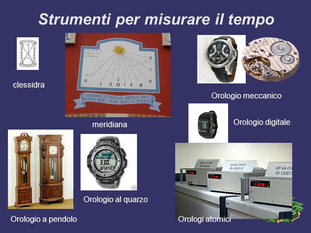Strumenti per misurare il tempo
